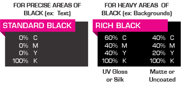 use rich black or standard black accordingly