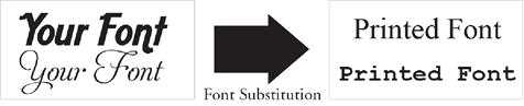 Font Substitution